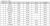 2020~21시즌 프로배구 연봉 순위