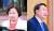 추미애 법무부 장관(왼쪽)과 윤석열 검찰총장[뉴스1]