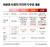 새로운사회적 거리두기 주요 내용. 그래픽=김경진 기자 capkim@joongang.co.kr