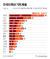 각국의 백신 기피율. 그래픽=김경진 기자 capkim@joongang.co.kr