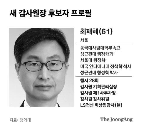 그래픽=박경민 기자