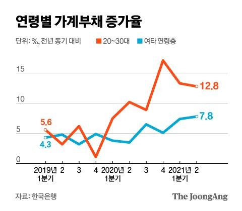 그래픽=김현서 기자