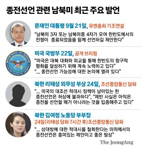 그래픽=김주원 기자