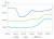 삼성전자 올 3분기 영업이익 컨센서스 [자료 에프앤가이드]