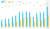 클래시스 영업이익률은 2분기 기준 54%이다. 자료 클래시스