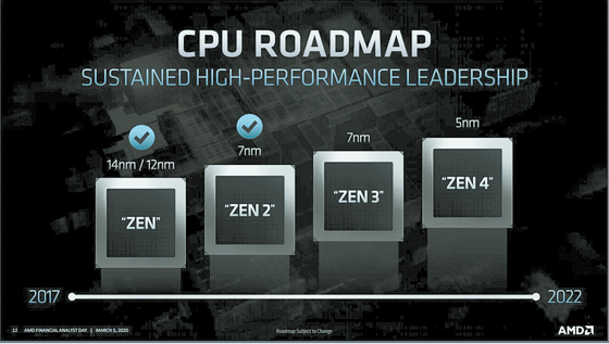 AMD의 ZEN 1 아카텍처 제품은 14나노, ZEN 2와 ZEN 3는 7나노 팹에서 생산됐다. 내년 4분기 이후 출시될 ZEN 4는 5나노 팹에서 생산될 예정이다. [사진 AMD]